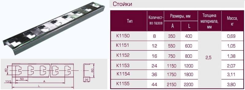 Размеры кабельных стоек