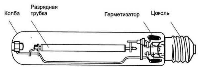 Схема газоразрядных ламп