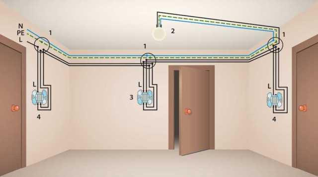 Монтаж проводки подключение выключателей